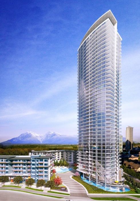 Escala Rendering